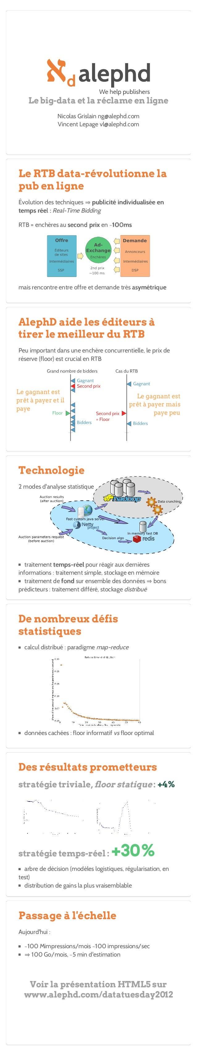 Le big-data et la réclame en ligne                Nicolas Grislain ng@alephd.com                Vincent Lepage vl@alephd.c...