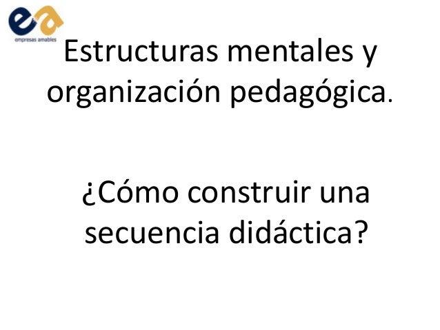 Estructuras mentales yorganización pedagógica.¿Cómo construir unasecuencia didáctica?
