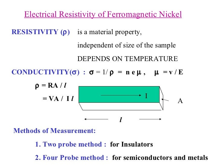 Electrical Resistivity of Ferromagnetic Nickel RESISTIVITY (  ) is a material property,  independent of size of the sampl...