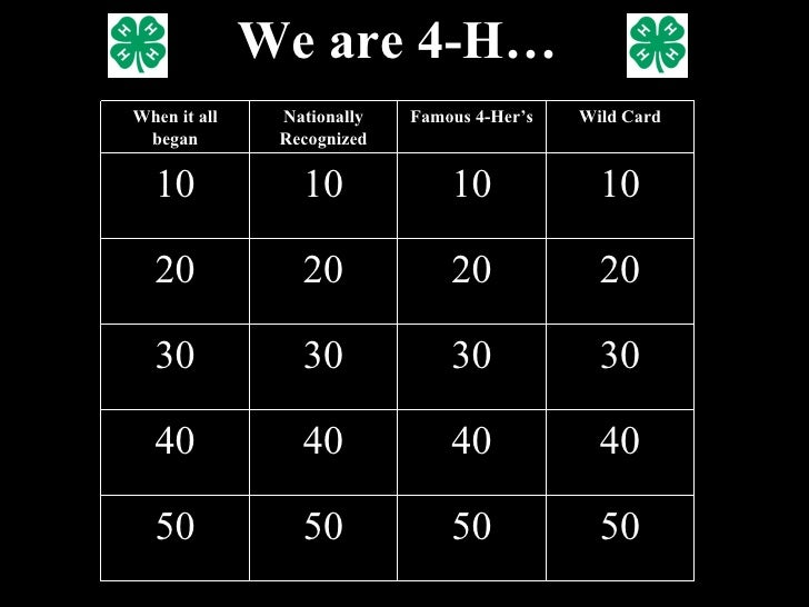 We are 4-H… When it all began Nationally Recognized Famous 4-Her's Wild Card 10 10 10 10 20 20 20 20 30 30 30 30 40 40 40 ...