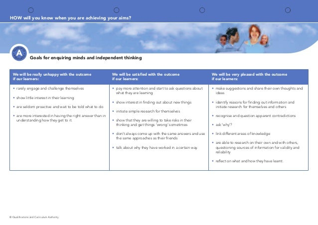 4. how will you know when you are achieving your aims co dev toolkit - resource bl.a