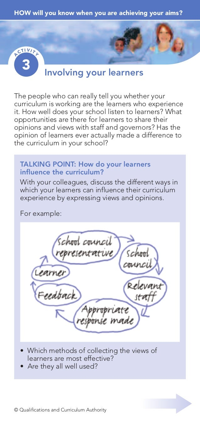 TALKING POINT: How do your learners influence the curriculum? With your colleagues, discuss the different ways in which yo...