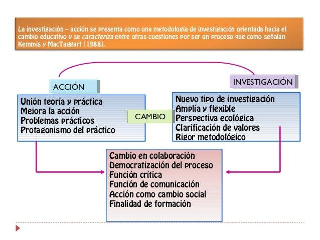 4 investigaci n acci n en el aula for La accion educativa en el exterior