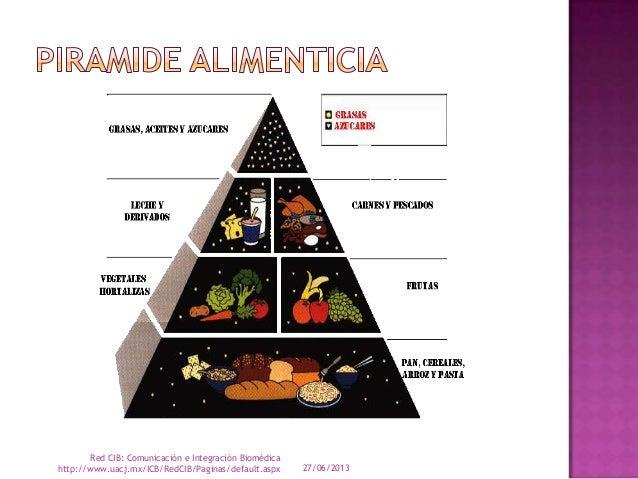 4. las vitaminas