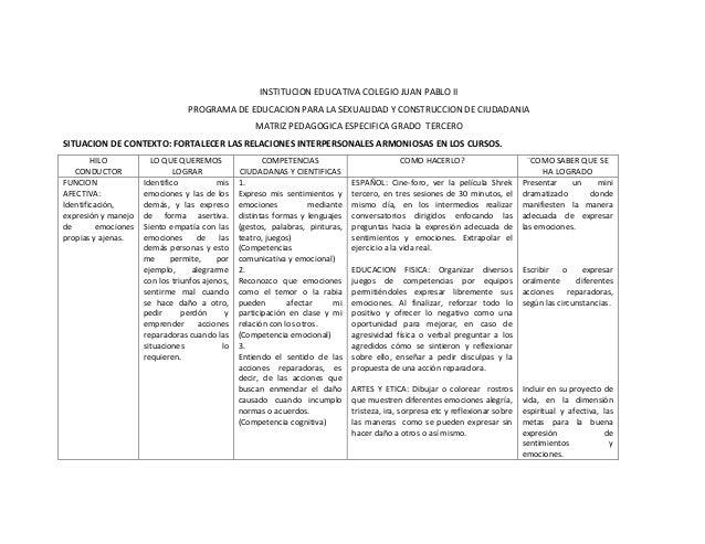 INSTITUCION EDUCATIVA COLEGIO JUAN PABLO II                                  PROGRAMA DE EDUCACION PARA LA SEXUALIDAD Y CO...