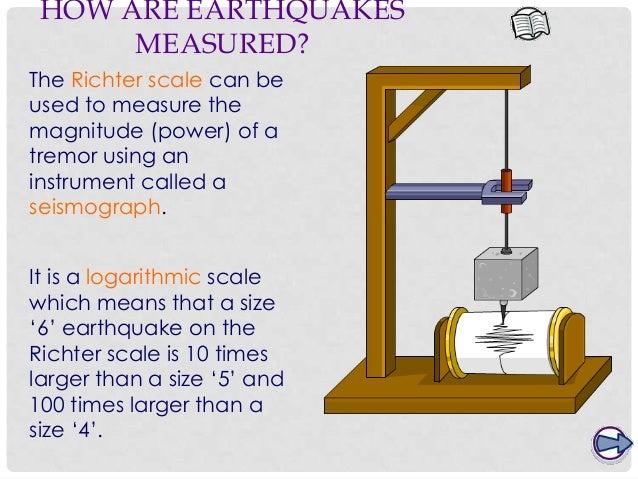 4 measuring activity