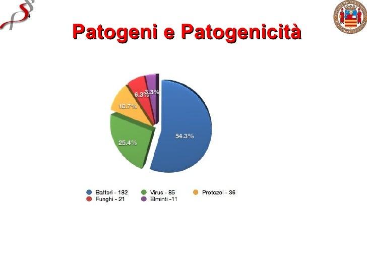4.pathogenicità1