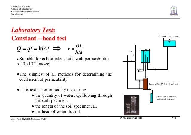 constant head permeability test Permeability test - constant head method - duration: 5:54 pester41 36,628 views 5:54 constant head permeability test-experiment 6(oğuzhan toklu) - duration: 5:04 gazigeotech soilmechlab 7,506 views 5:04.