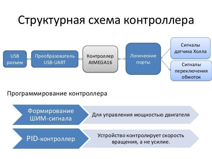 схема контроллера<br