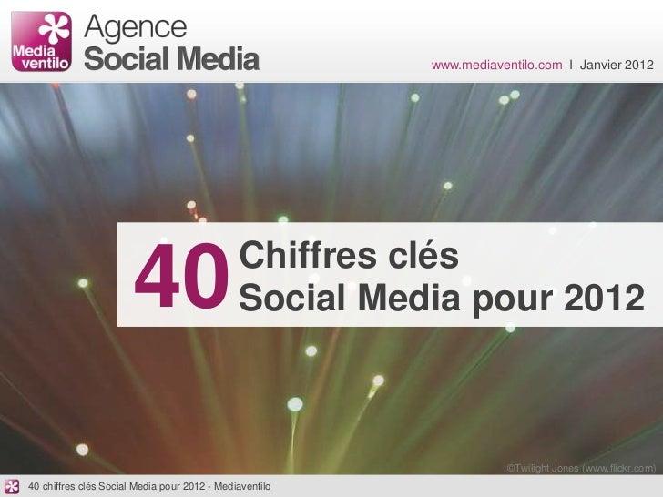 40 chiffres-clés Social Media pour 2012