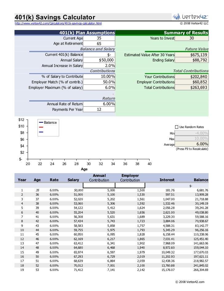 401(k) Savings Calculator http://www.vertex42.com/Calculators/401k-savings-calculator.html                                ...