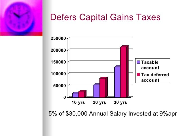 weekly taxes withholding calculator