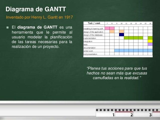 Diagrama de GANTT  El diagrama de GANTT es una herramienta que le permite al usuario modelar la planificación de las tare...