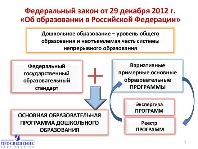 «Об образовании в Российской