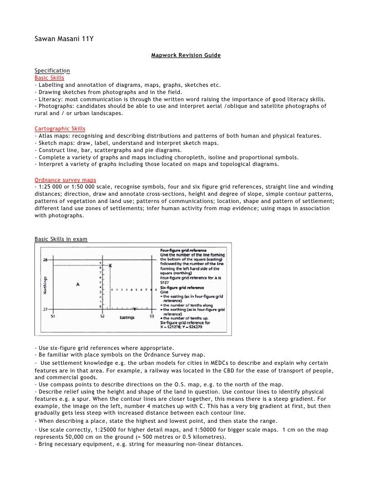 Sawan Masani 11Y                                             Mapwork Revision Guide  Specification Basic Skills - Labellin...