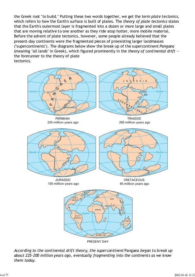 Story Plate Tectonics The Theory of Plate Tectonics