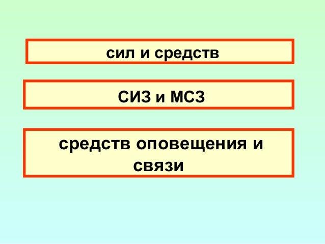 Структура КЧС и ПБ объекта