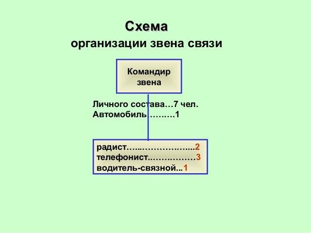 Схема организации санитарной