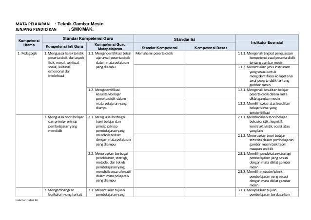 MATA PELAJARAN : Teknik Gambar Mesin JENJANG PENDIDIKAN : SMK/MAK.. Kompetensi Utama 1. Pedagogik  Standar Kompetensi Guru...