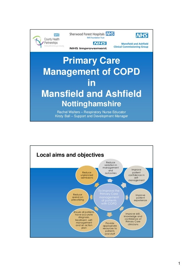 Primary Care Management of COPD           in Mansfield and Ashfield          Nottinghamshire       Rachel Walters – Respir...