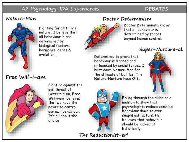 A2 Psychology: IDA Superheroes DEBATES Nature-Man Super-Nurture-al. Free Will-i-am Doctor Determinism The Reductionist-er!...