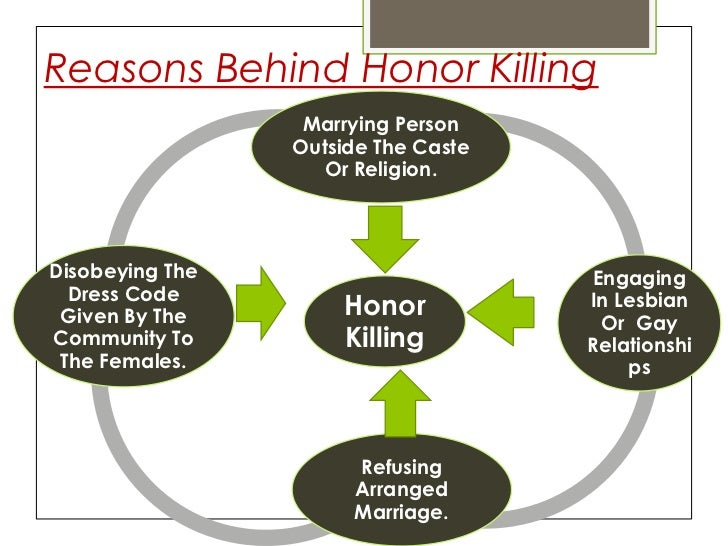 honour killings Honor killings are a form of extreme punishment exacted to regain family honor in the wake of what is considered a sexual crime, such as adultery or other sexual impropriety and homosexuality.
