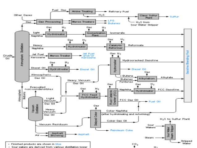 nuclear power plant flow diagram