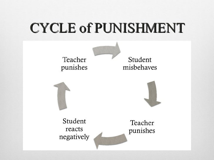 discipline vs. punishment essay