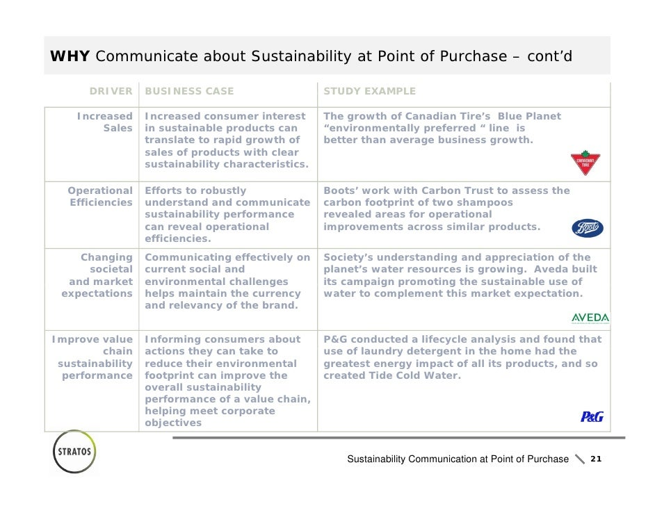 Business communication case study examples