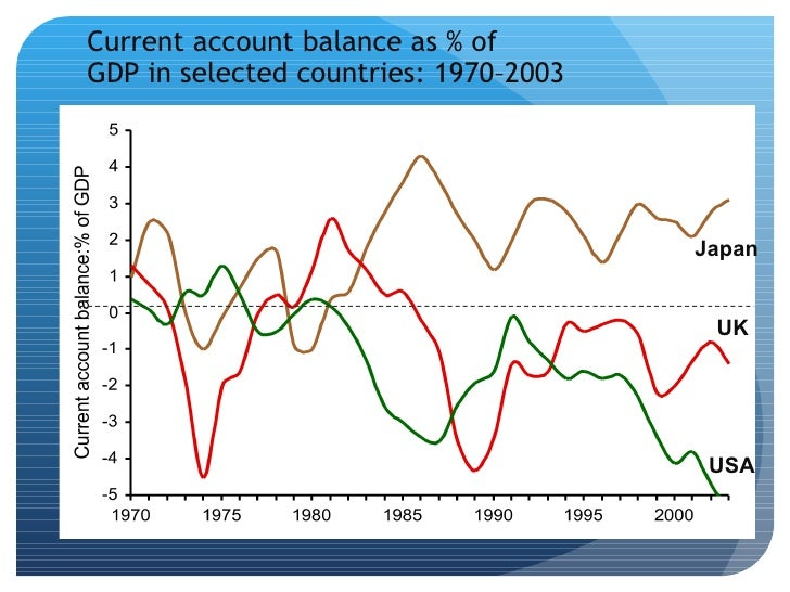 balance of payments in economics 4 7-13 balance of payments accounting • the capital and financial account balance, kfa: ¾the capital and financial account balance is.