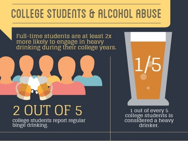 effects of alcohol abuse on college Get alcohol abuse facts and learn more about the effects of alcohol a human drinking too much can cause serious problems learn why alcohol consumption can have deadly effects.