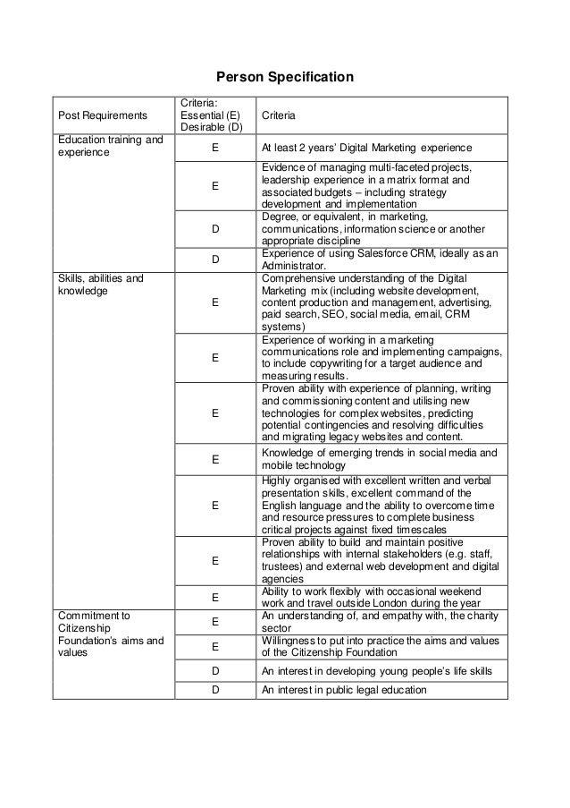 Digital Marketing Manager Job Description And Person