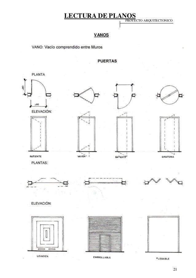 46122487 lectura de planos for Simbologia arquitectonica para casas