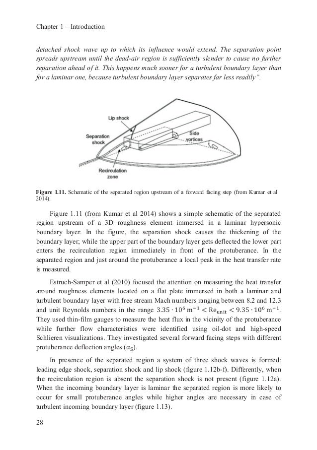 aerospace engineering college essay
