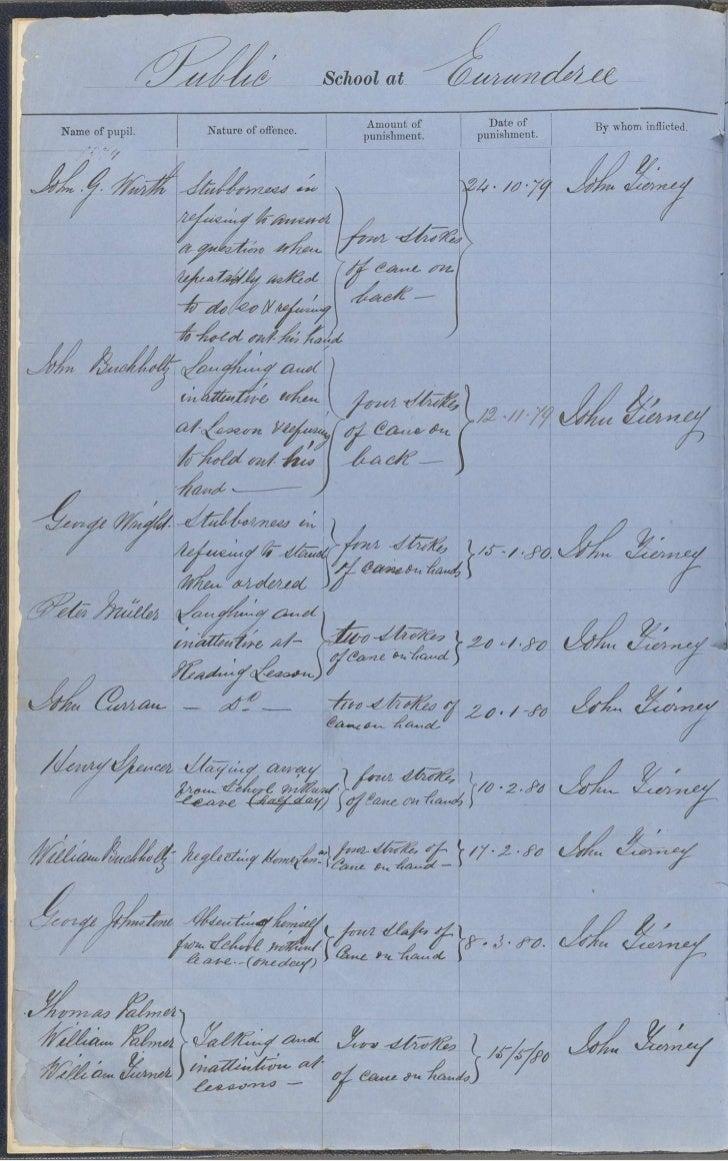 School Punishment Book, Eurunderee