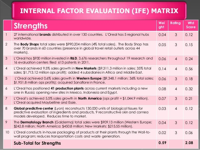 internal factor evaluation ife matrix of estee lauder The hispanic national bar association - legal education fund launches the hnba-lef legal education action program (leap): the legal education action program will.