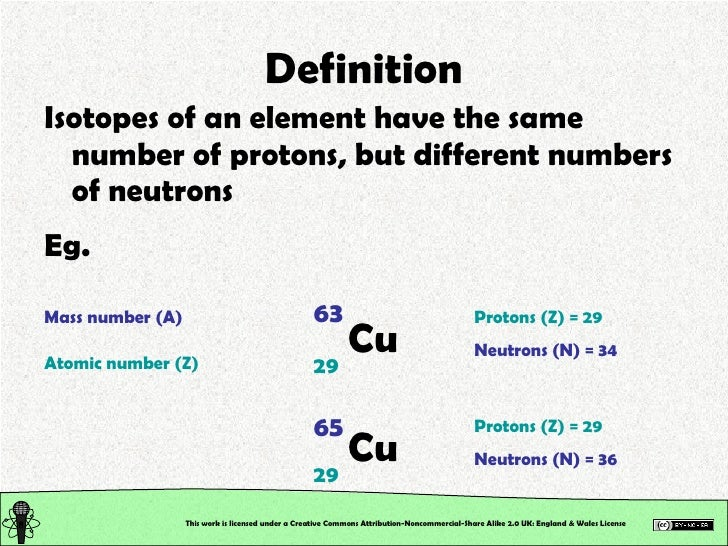define carbon dating isotopes We explain unstable isotopes with video tutorials and quizzes carbon-14 is a unstable isotope used to find the age of carbon materials that are thousands of.