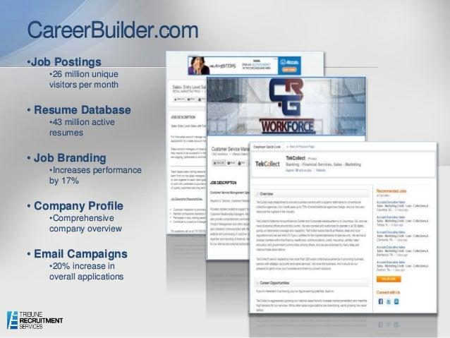 Careerbuilder discount coupons