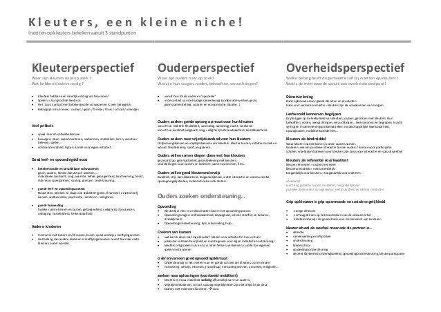 sessie 47 A4 kleuterbeleid overzicht drie perspectieven