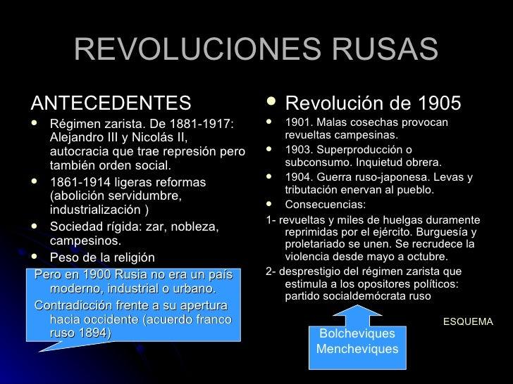 REVOLUCIONES RUSAS <ul><li>ANTECEDENTES </li></ul><ul><li>Régimen zarista. De 1881-1917: Alejandro III y Nicolás II, autoc...