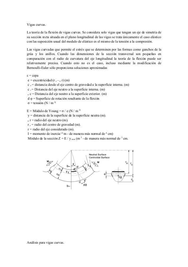 Vigas curvas. La teoría de la flexión de vigas curvas. Se considera solo vigas que tengan un eje de simetría de su sección...