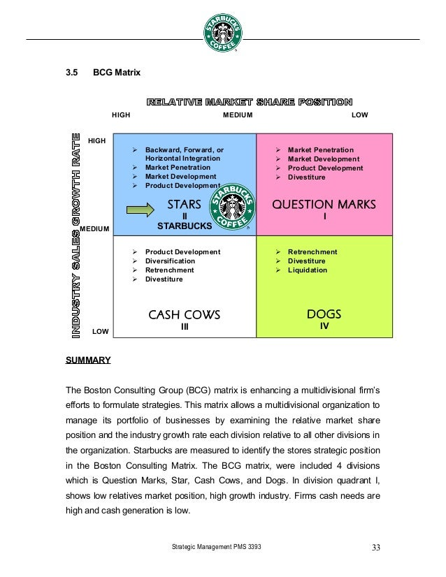 starbucks case study 2 essay 2018-6-13  read this essay on business ethics: case study 2: starbucks' mission come browse our large digital warehouse of free sample essays get the knowledge you need in order to pass your classes and more.