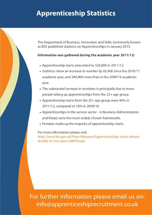 Apprenticeship Statistics  The Department of Business, Innovation and Skills (commonly known as BIS) published statistics ...