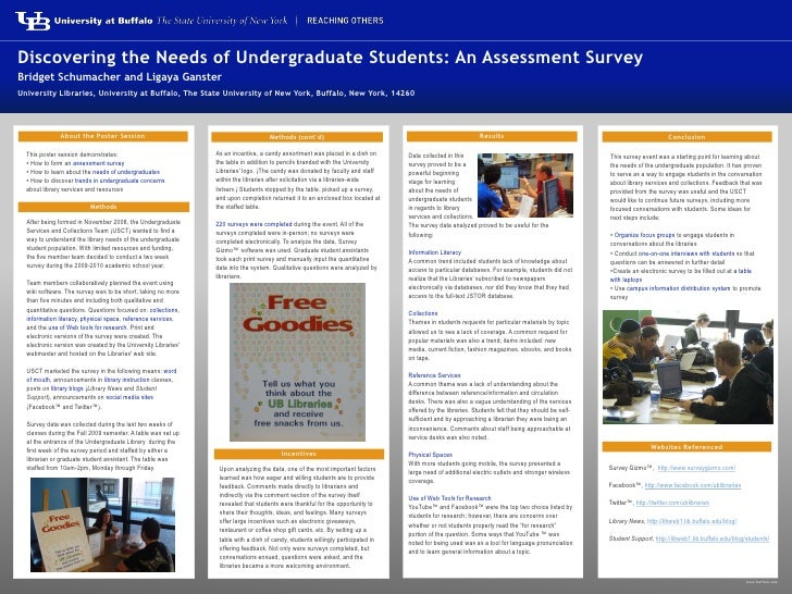 Discovering the Needs of Undergraduate Students: An Assessment Survey<br />Bridget Schumacher and Ligaya Ganster<br />Univ...