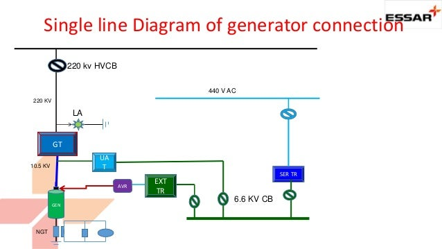 Digital Sinewave Oscillator as well Generator Protection 50082765 as well Driving The Qd320db16nt9481ra 3 2 Tft 480x320 Lcd Ili9481 Wd Mega moreover Voltage Regulators furthermore Monitoring Power From 3 Phase Ac Generator. on generator avr circuit diagram