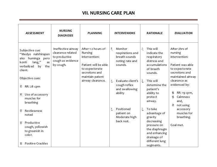 mental health nursing care plans