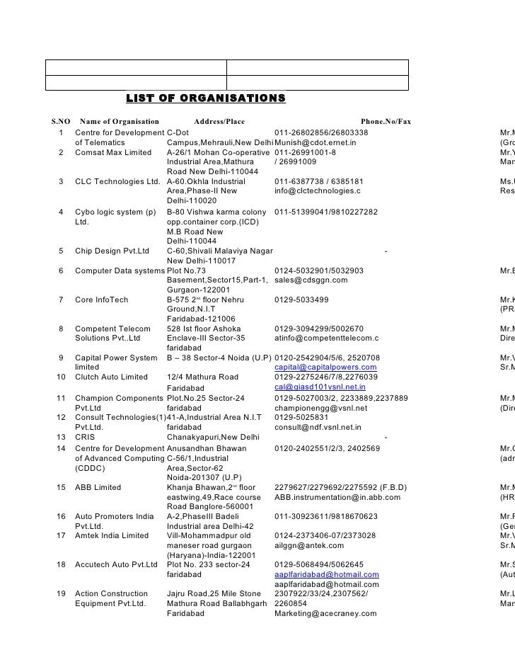 LIST OF ORGANISATIONS  S.NO Name of Organisation           Address/Place                              Phone.No/Fax   1 Cen...