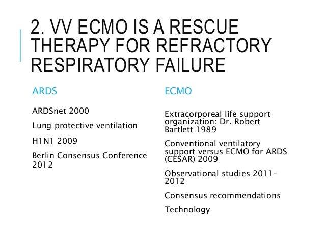 ECMO for severe ARDS (Review, NEJM) - PulmCCM