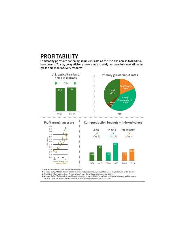 % of respondents  40%  34.5%  20.1% 20%  17.5% 16.1%  10%  18.0% 7.8%  30.3%  20.3%  19.6%  20.3% 10.6%  15.8%  13.4%  5.5...
