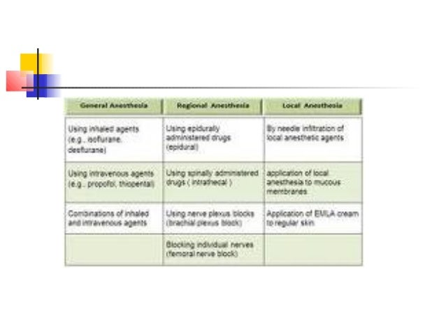 Forum on this topic: Methohexital, methohexital/